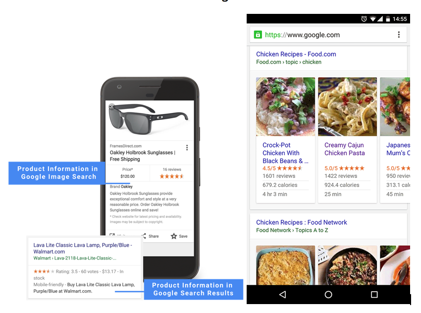 Rich snippet trends, structured data SEO